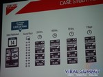 Andrew Barrett, VP at Jukin Media at the Viral Summit Meetup  at the 2014 California Mobile Dating Summit and Convention